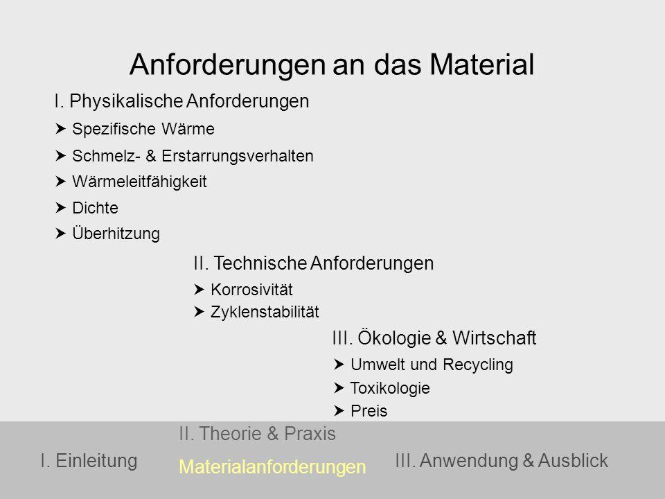 I. Einleitung II. Theorie & Praxis Materialanforderungen III. Anwendung & Ausblick Anforderungen an das Material Überhitzung Schmelz- & Erstarrungsver