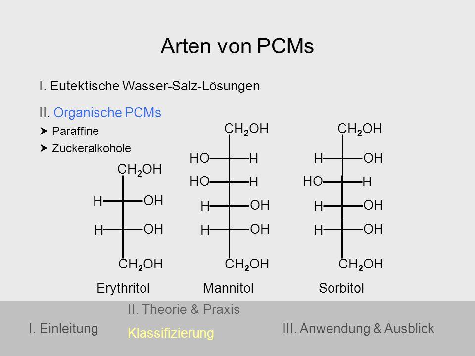 I. Einleitung II. Theorie & Praxis Klassifizierung III. Anwendung & Ausblick Arten von PCMs I. Eutektische Wasser-Salz-Lösungen II. Organische PCMs Pa