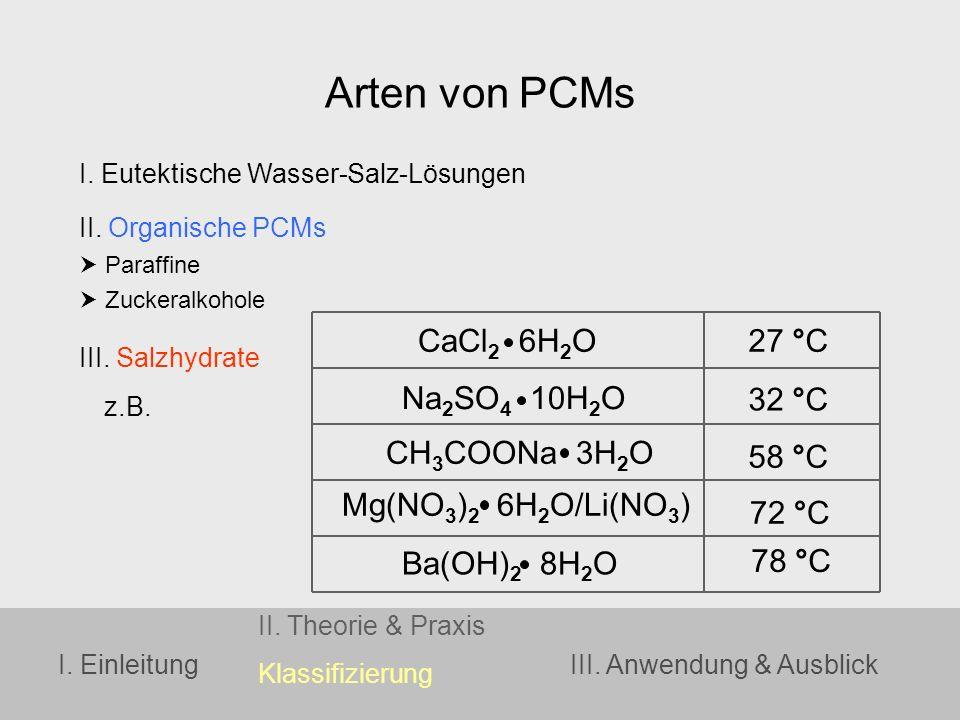 I. Einleitung II. Theorie & Praxis Klassifizierung III. Anwendung & Ausblick Arten von PCMs I. Eutektische Wasser-Salz-Lösungen II. Organische PCMs II