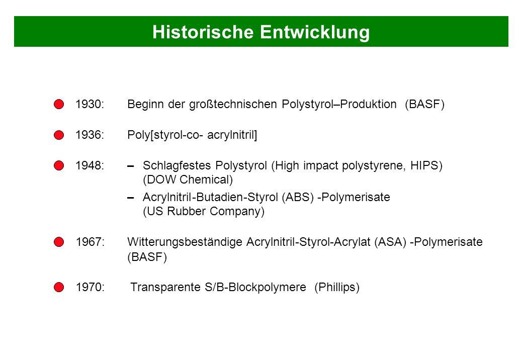 1930:Beginn der großtechnischen Polystyrol–Produktion (BASF) 1936:Poly[styrol-co- acrylnitril] 1948:Schlagfestes Polystyrol (High impact polystyrene,