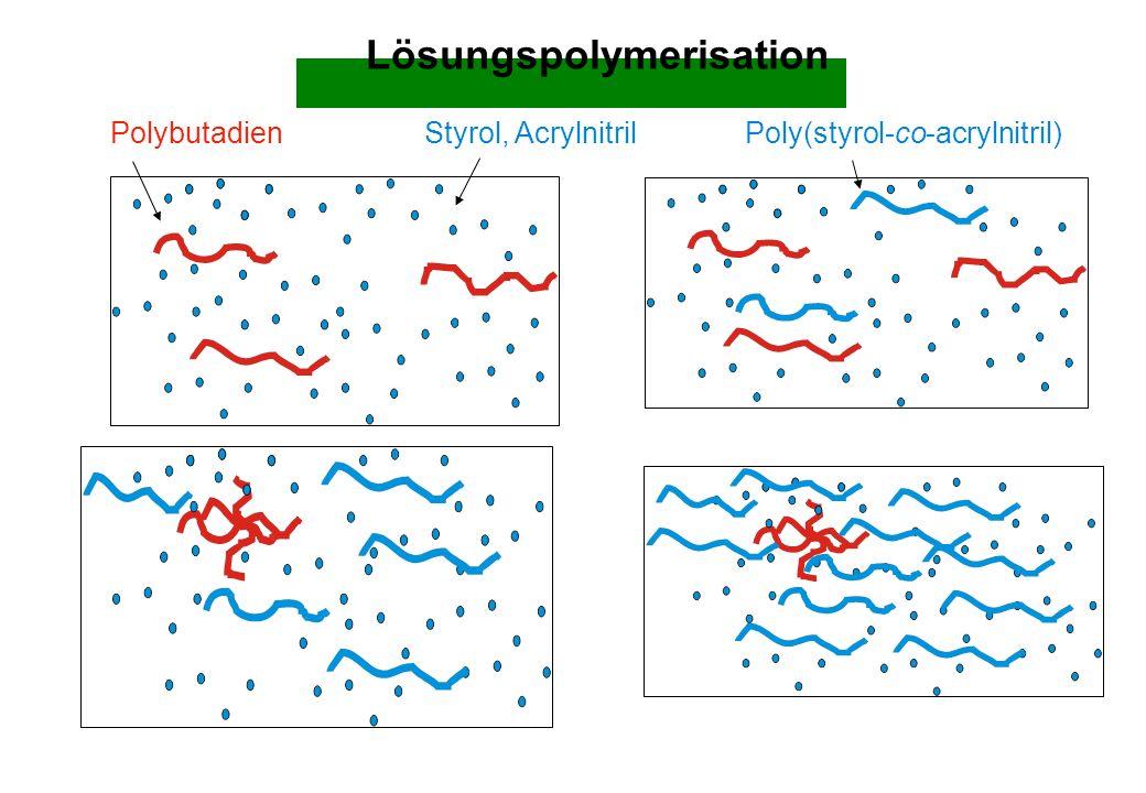 Lösungspolymerisation Polybutadien Styrol, AcrylnitrilPoly(styrol-co-acrylnitril)