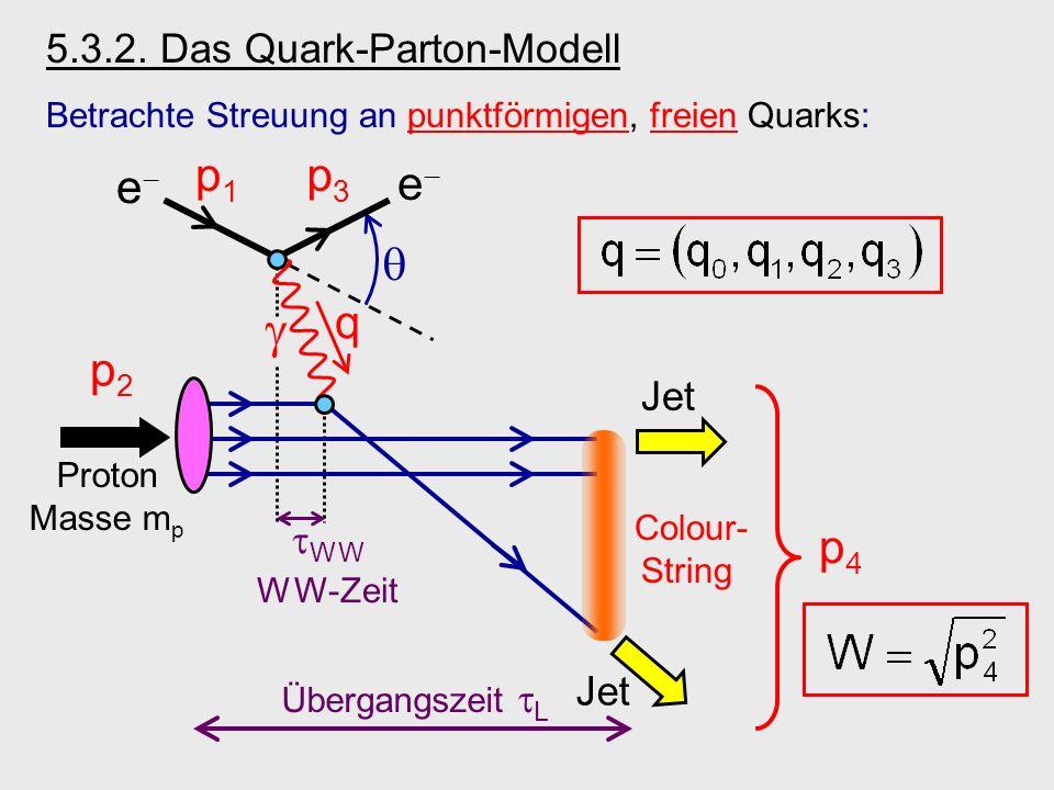 5.3.2. Das Quark-Parton-Modell Betrachte Streuung an punktförmigen, freien Quarks: Jet p2p2 Proton Masse m p Jet Colour- String p4p4 q W W W-Zeit Über