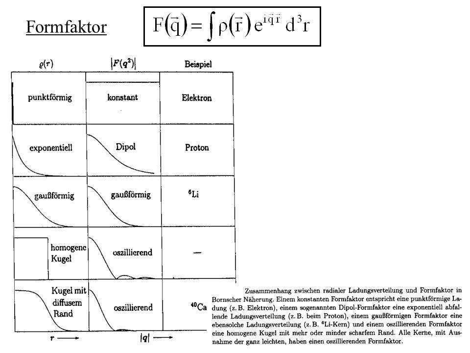 Beschreibt Einfluss der Struktur des Kerns ( analog Strukturfaktor in Festkörperphysik, Röntgenbeugung, ) d.h.