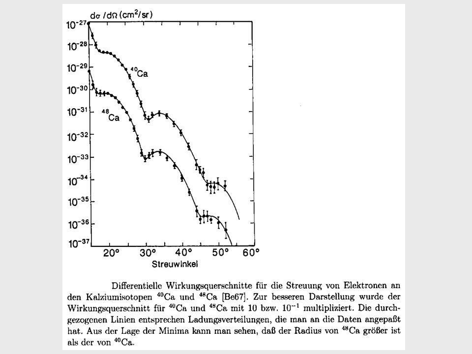 r Kern oszilliert stark für Bereiche mit kugelsymmetrisch, q klein ( gegen 1/r Kern ) Proton: Größere Kerne: Neutron: aber