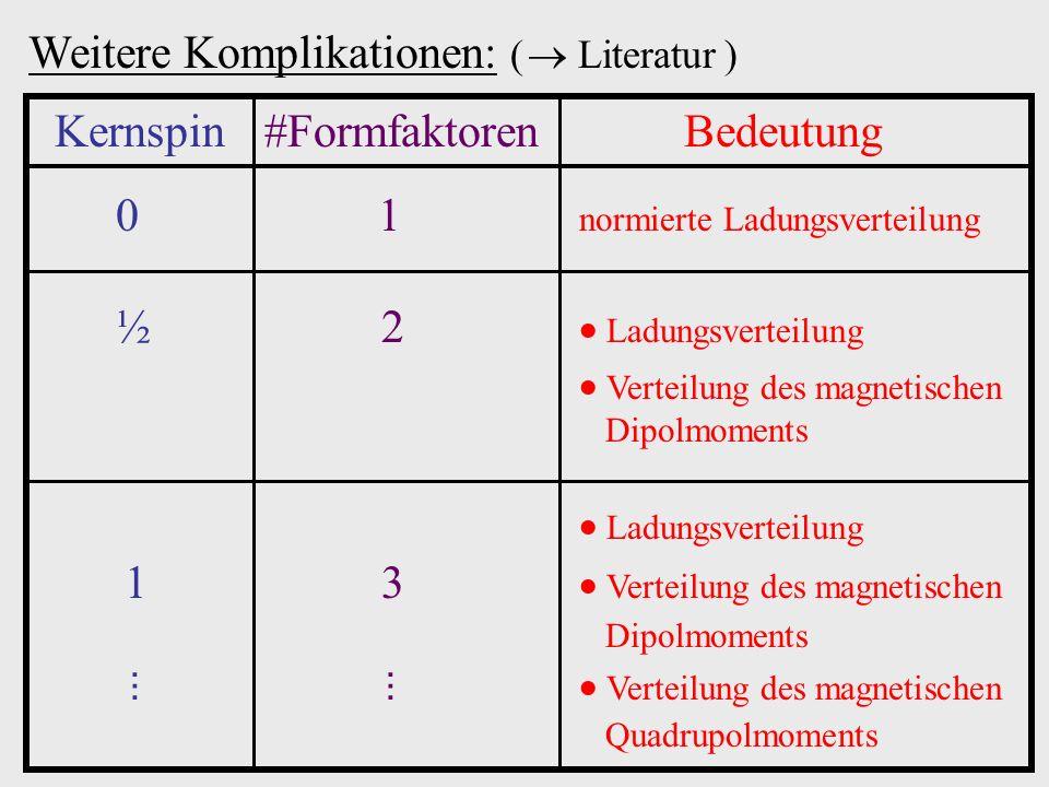 Weitere Komplikationen: ( Literatur ) Kernspin FormfaktorenBedeutung 0 1 normierte Ladungsverteilung ½ 2 Ladungsverteilung Verteilung des magnetischen
