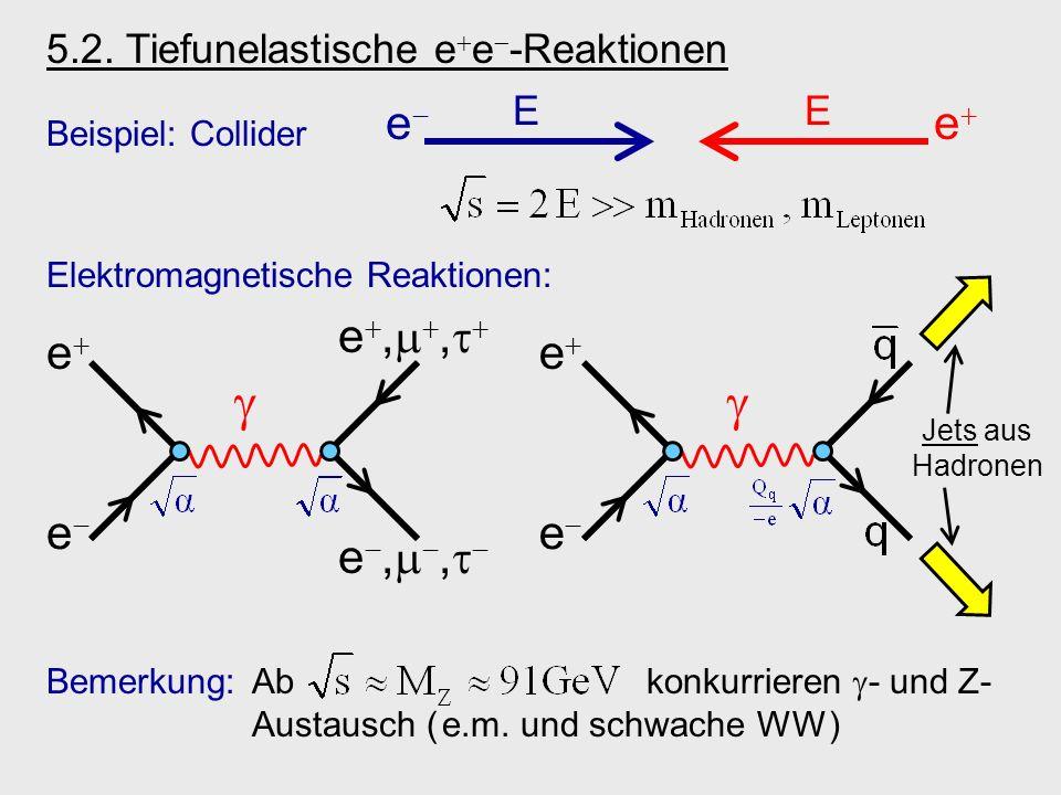 5.2. Tiefunelastische e e -Reaktionen Beispiel: Collider e e EE Elektromagnetische Reaktionen: e e e,, e e Jets aus Hadronen Bemerkung:Ab konkurrieren