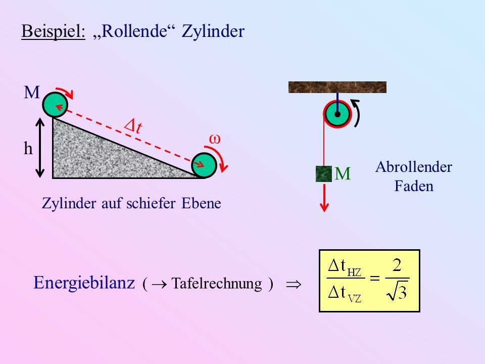 Beispiel: Rollende Zylinder h M ΔtΔt ω Zylinder auf schiefer Ebene M Abrollender Faden Energiebilanz ( Tafelrechnung )