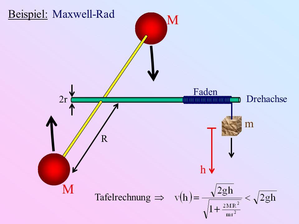 Beispiel: Maxwell-Rad Drehachse 2r R Faden m h M M Tafelrechnung