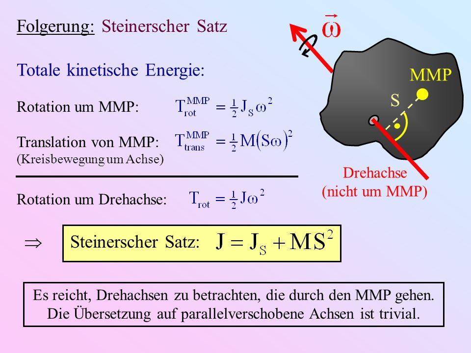 Folgerung: Steinerscher Satz S MMP Totale kinetische Energie: Rotation um MMP: Translation von MMP: (Kreisbewegung um Achse) Drehachse (nicht um MMP)