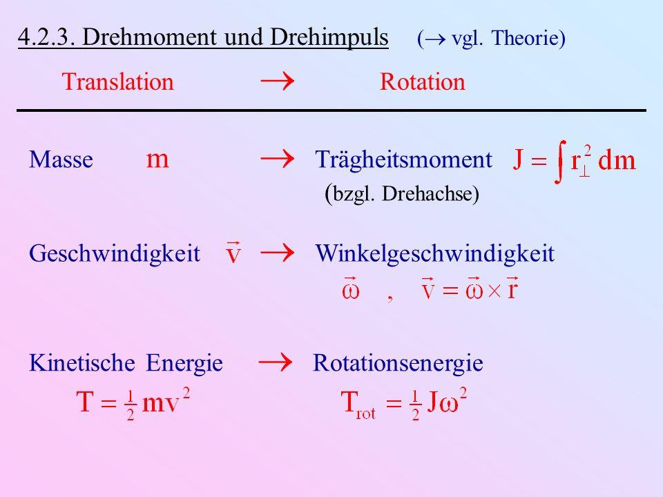 4.2.3. Drehmoment und Drehimpuls ( vgl. Theorie) Translation Rotation Masse m Trägheitsmoment ( bzgl. Drehachse) Geschwindigkeit Winkelgeschwindigkeit
