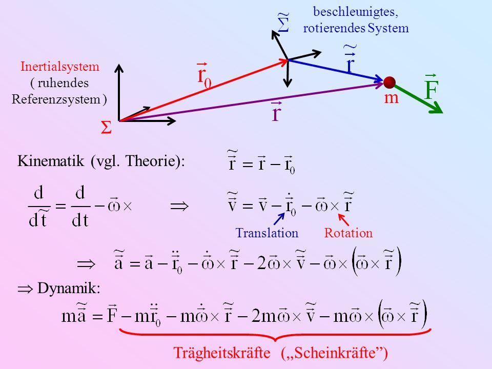 Σ Inertialsystem ( ruhendes Referenzsystem ) m beschleunigtes, rotierendes System Kinematik (vgl. Theorie): TranslationRotation Dynamik: Trägheitskräf