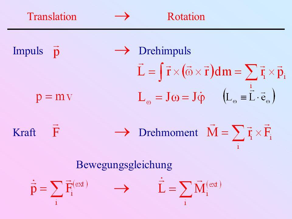 Translation Rotation Impuls Drehimpuls Kraft Drehmoment Bewegungsgleichung