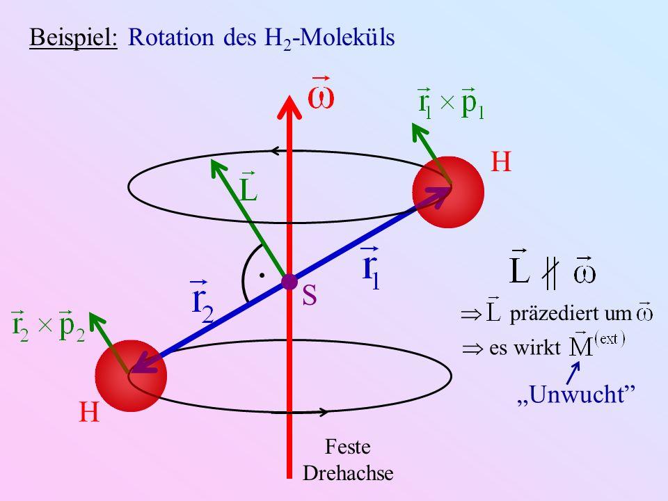 Beispiel: Rotation des H 2 -Moleküls H H Feste Drehachse S präzediert um es wirkt Unwucht