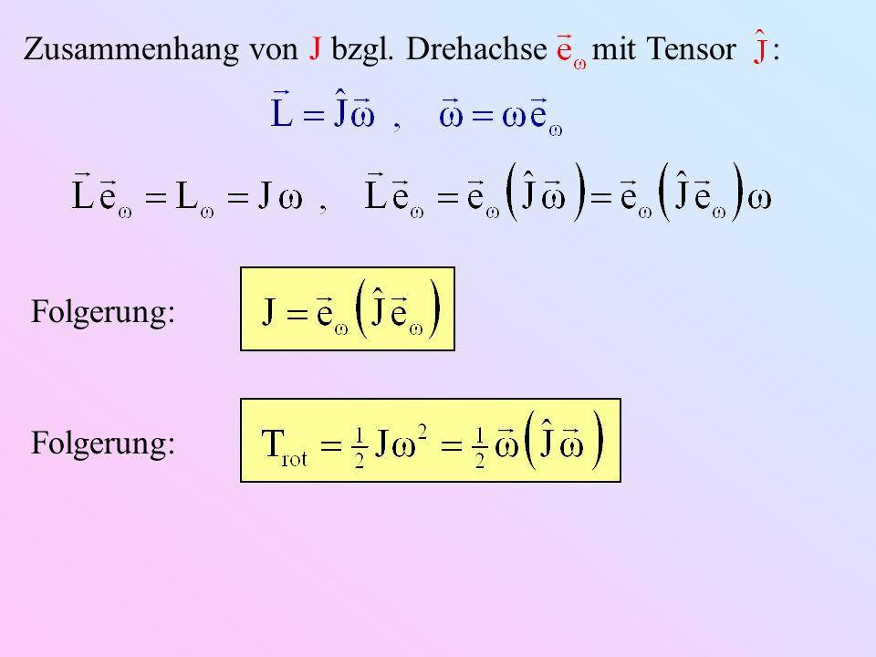 Zusammenhang von J bzgl. Drehachse mit Tensor : Folgerung: