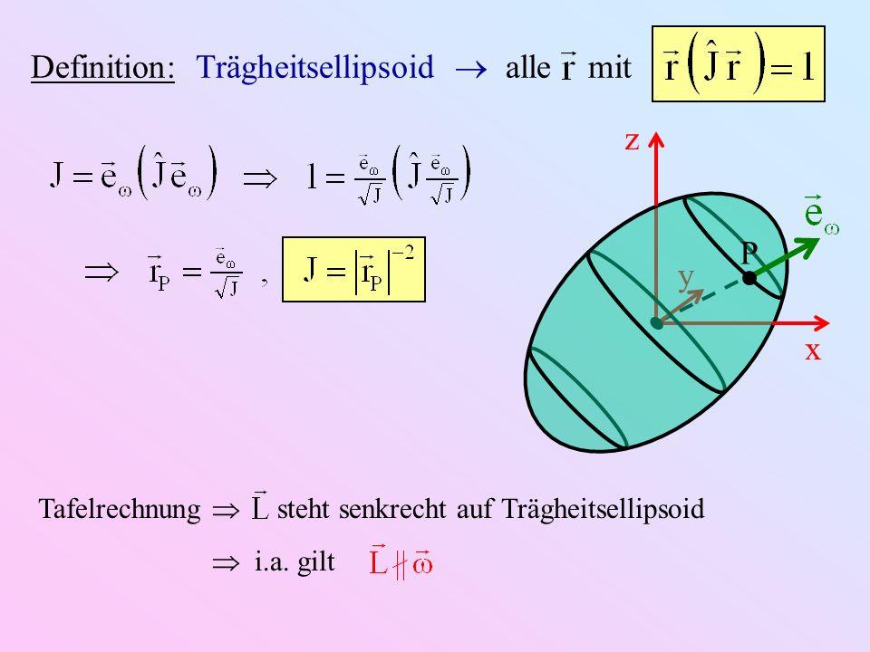 y z x P Definition: Trägheitsellipsoid alle mit Tafelrechnung steht senkrecht auf Trägheitsellipsoid i.a. gilt