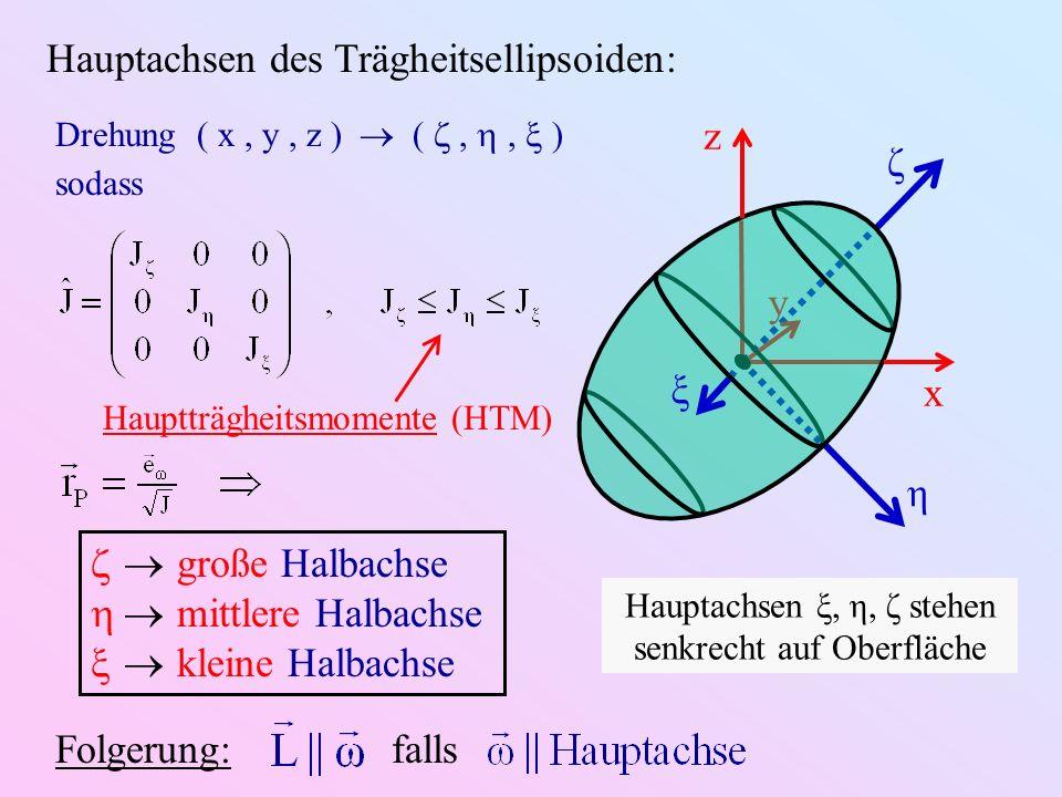 Hauptachsen ξ, η, ζ stehen senkrecht auf Oberfläche y z x ξ η ζ Hauptachsen des Trägheitsellipsoiden: Drehung ( x, y, z ) (,, ) sodass Hauptträgheitsm