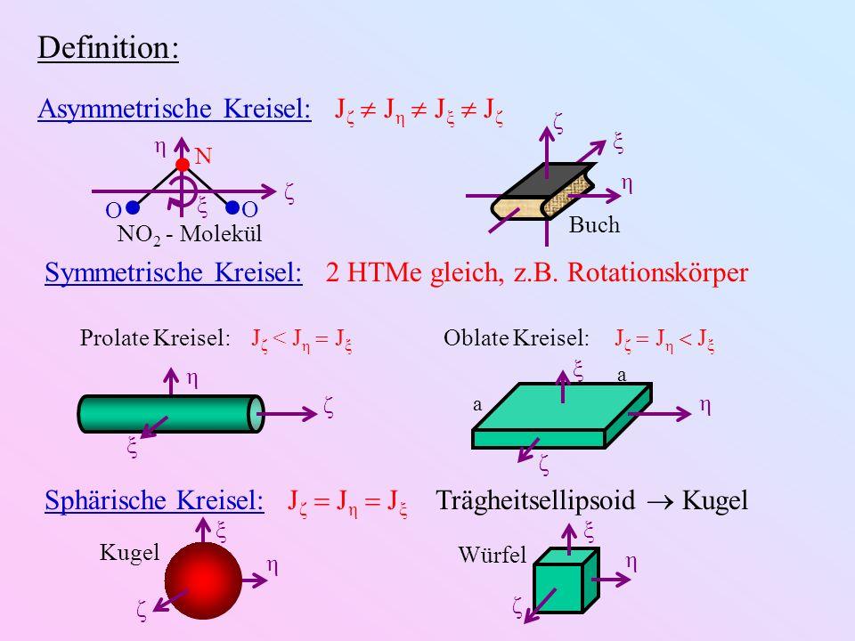 Definition: Asymmetrische Kreisel: J ζ J η J ξ J ζ Symmetrische Kreisel: 2 HTMe gleich, z.B. Rotationskörper Sphärische Kreisel: J ζ J η J ξ Trägheits