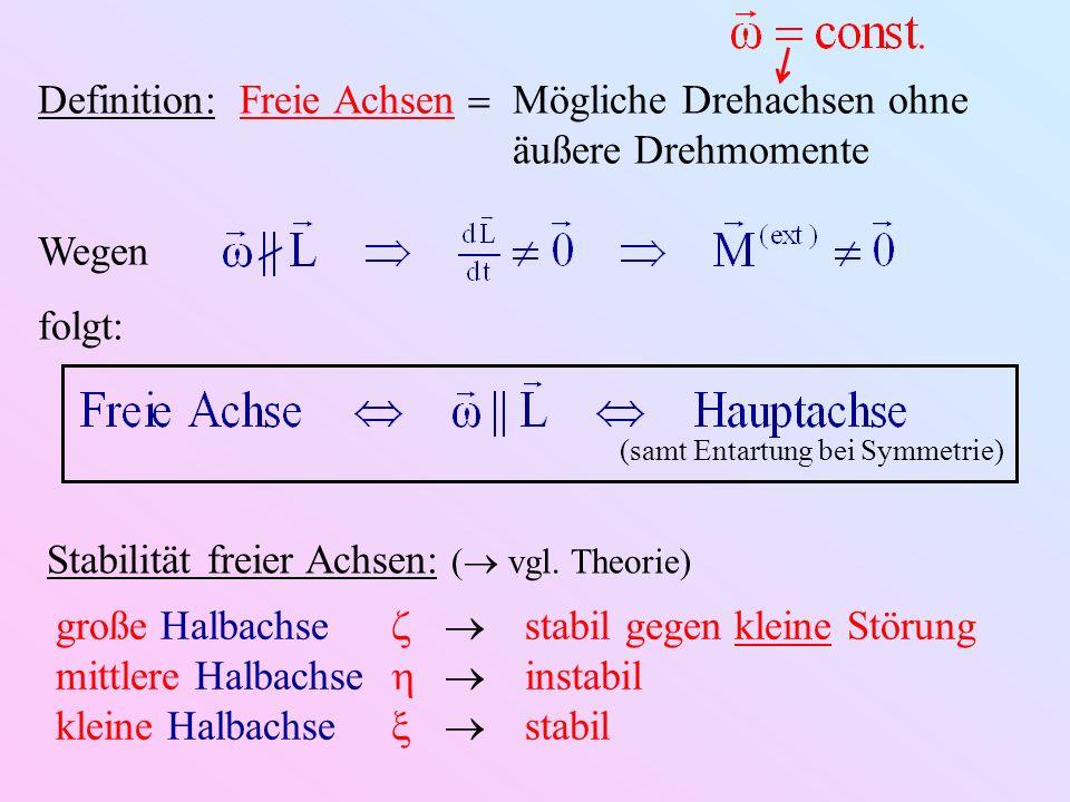 Definition: Freie Achsen Mögliche Drehachsen ohne äußere Drehmomente Wegen folgt: (samt Entartung bei Symmetrie) Stabilität freier Achsen: ( vgl. Theo