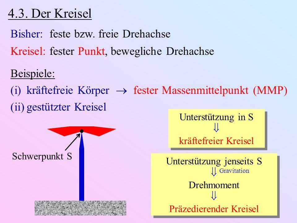 4.3. Der Kreisel Bisher: feste bzw. freie Drehachse Kreisel:fester Punkt, bewegliche Drehachse Beispiele: (i)kräftefreie Körper fester Massenmittelpun
