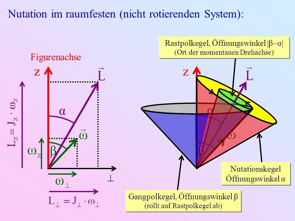 β α Nutation im raumfesten (nicht rotierenden System): z Figurenachse L z J z · ω z z β α Nutationskegel Öffnungswinkel α Rastpolkegel, Öffnungswinkel