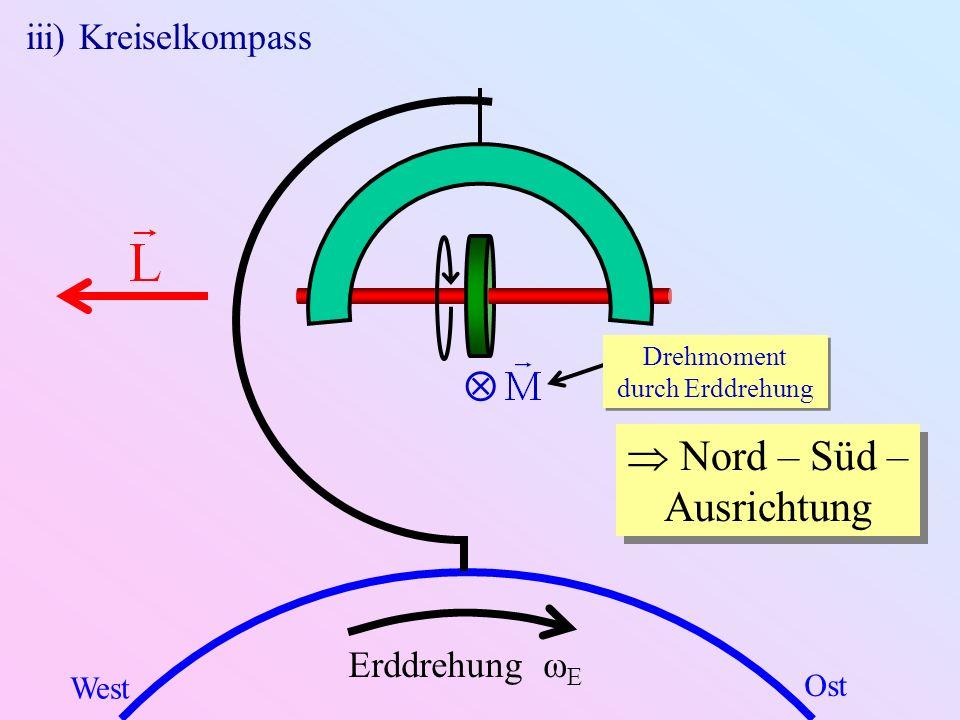 iii) Kreiselkompass Erddrehung ω E West Ost Drehmoment durch Erddrehung Nord – Süd – Ausrichtung