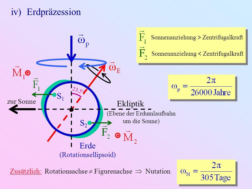 23,5° iv) Erdpräzession Erde (Rotationsellipsoid) zur Sonne Ekliptik (Ebene der Erdumlaufbahn um die Sonne) S1S1 S2S2 Sonnenanziehung Zentrifugalkraft