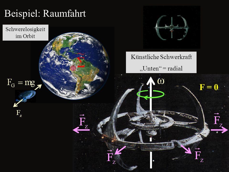 F = 0 Beispiel: Raumfahrt Schwerelosigkeit im Orbit Künstliche Schwerkraft Unten = radial ω