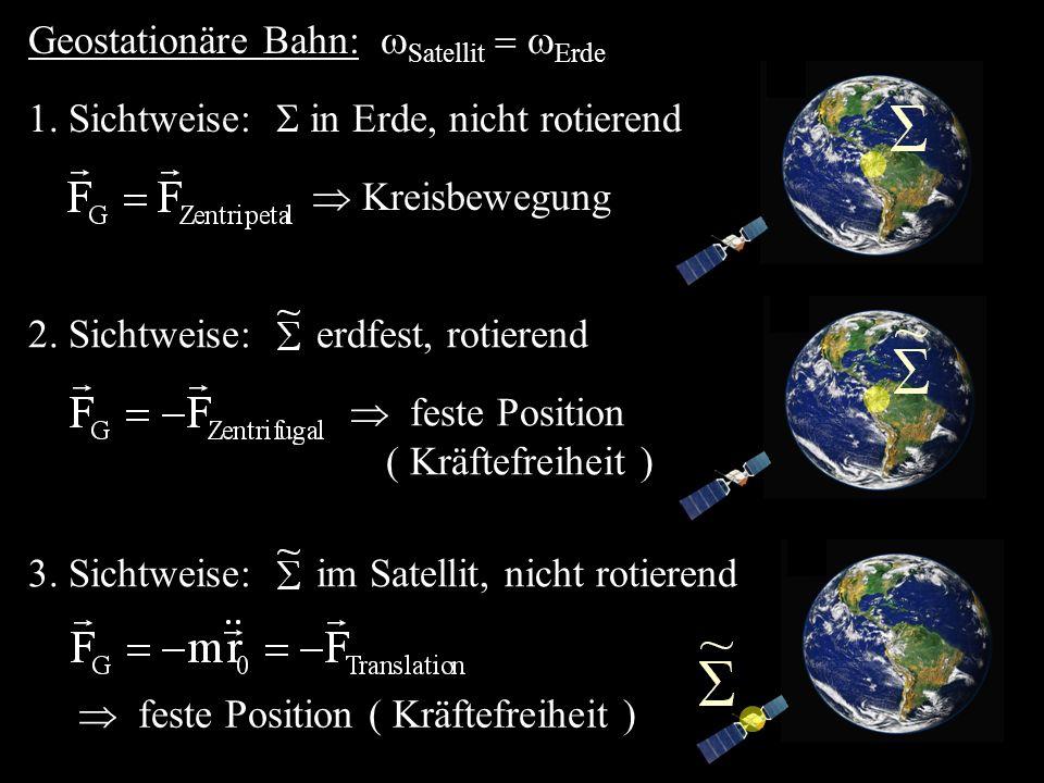 Geostationäre Bahn: Satellit Erde 1. Sichtweise: in Erde, nicht rotierend Kreisbewegung 2. Sichtweise: erdfest, rotierend feste Position ( Kräftefreih