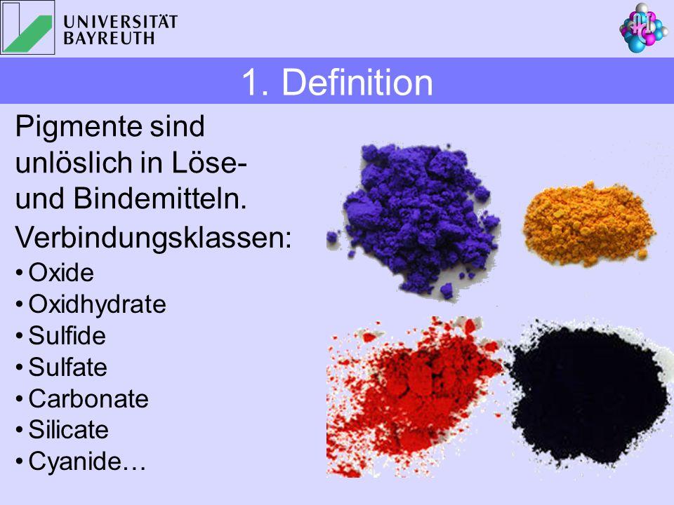Pigmente sind unlöslich in Löse- und Bindemitteln. 1. Definition Oxide Oxidhydrate Sulfide Sulfate Carbonate Silicate Cyanide… Verbindungsklassen: