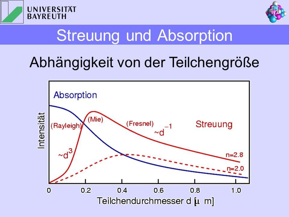 Streuung und Absorption Abhängigkeit von der Teilchengröße