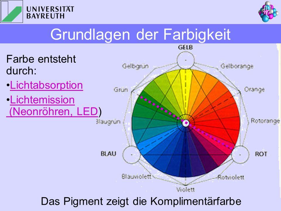 Farbe entsteht durch: Lichtabsorption Lichtemission (Neonröhren, LED)Lichtemission (Neonröhren, LED Das Pigment zeigt die Komplimentärfarbe Grundlagen