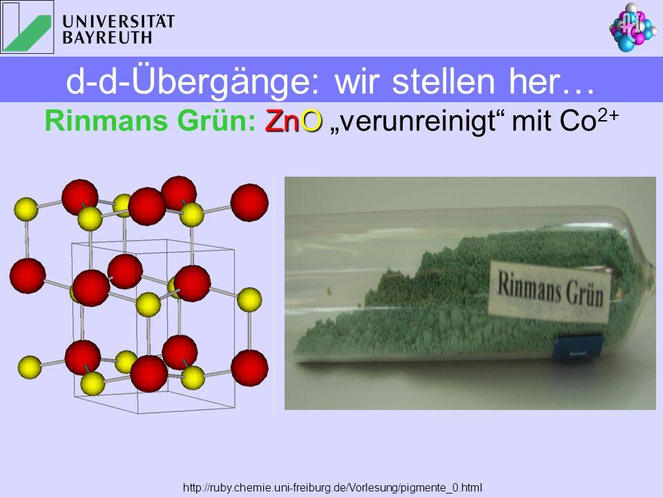 ZnO Rinmans Grün: ZnO verunreinigt mit Co 2+ d-d-Übergänge: wir stellen her… http://ruby.chemie.uni-freiburg.de/Vorlesung/pigmente_0.html