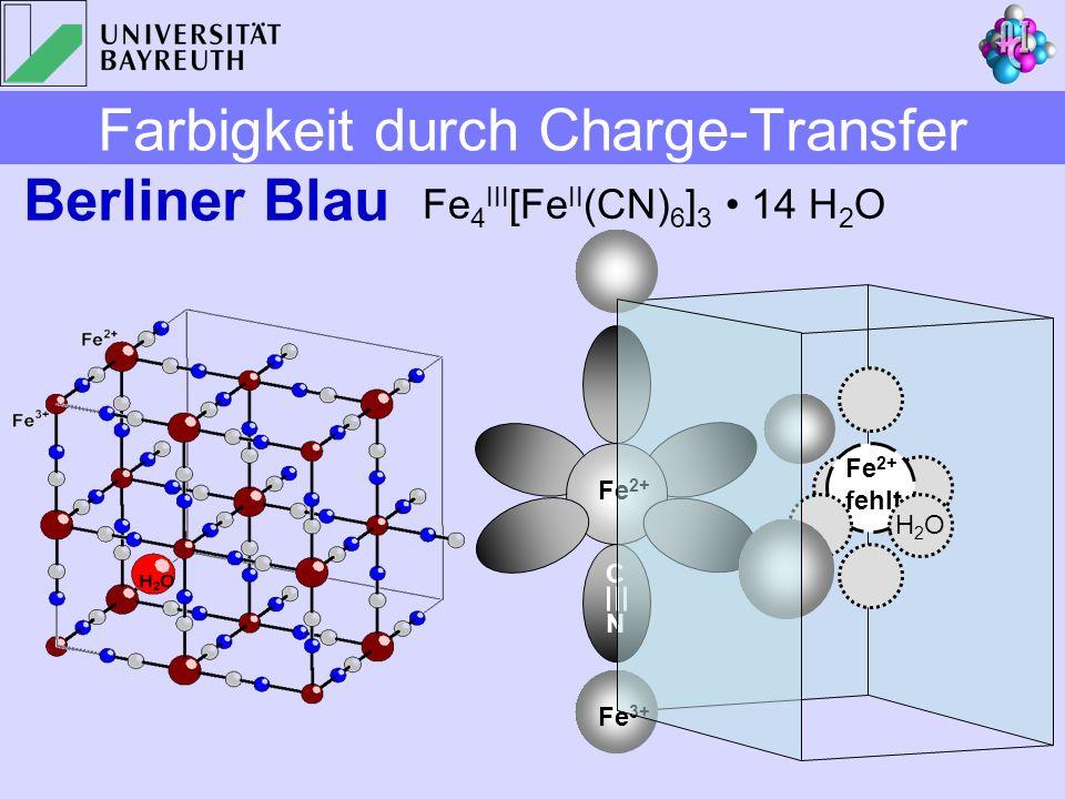 Berliner Blau Fe 4 III [Fe II (CN) 6 ] 3 14 H 2 O Farbigkeit durch Charge-Transfer C N Fe 2+ Fe 3+ Fe 2+ fehlt H2OH2O