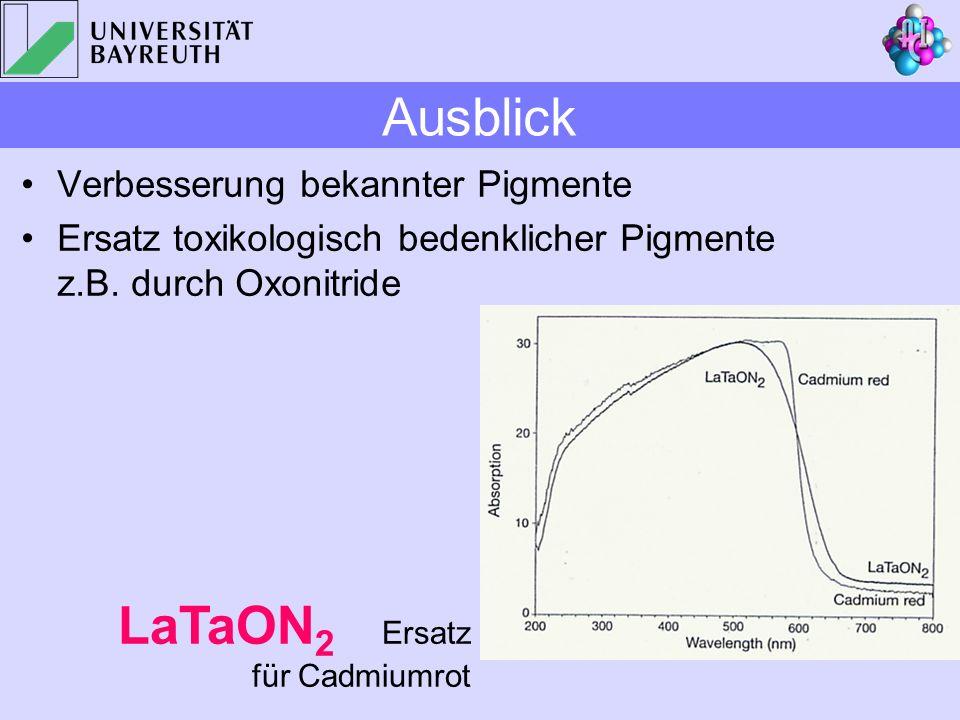 Verbesserung bekannter Pigmente Ersatz toxikologisch bedenklicher Pigmente z.B. durch Oxonitride Ausblick LaTaON 2 Ersatz für Cadmiumrot