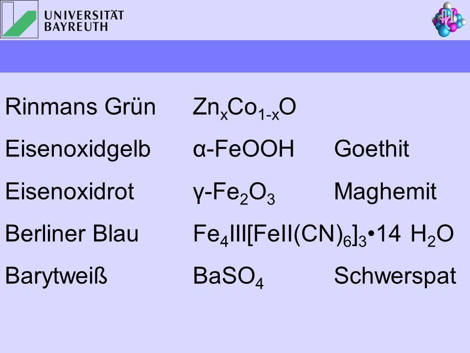 Rinmans GrünZn x Co 1-x O Eisenoxidgelbα-FeOOHGoethit Eisenoxidrotγ-Fe 2 O 3 Maghemit Berliner BlauFe 4 III[FeII(CN) 6 ] 3 14 H 2 O BarytweißBaSO 4 Sc