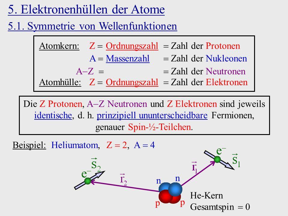5. Elektronenhüllen der Atome 5.1. Symmetrie von Wellenfunktionen Atomkern: Z Ordnungszahl Zahl der Protonen A Massenzahl Zahl der Nukleonen A Z Zahl