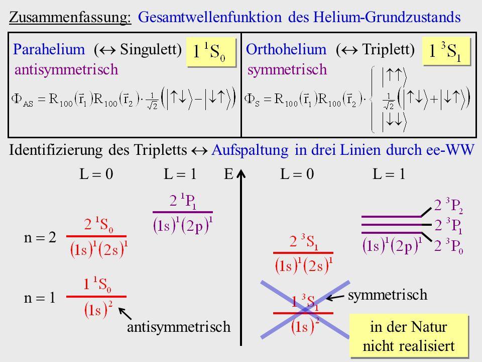 Zusammenfassung: Gesamtwellenfunktion des Helium-Grundzustands Parahelium ( Singulett)Orthohelium ( Triplett) antisymmetrischsymmetrisch Identifizierung des Tripletts Aufspaltung in drei Linien durch ee-WW n 1 n 2 E L 0L 1L 0L 1 antisymmetrisch symmetrisch in der Natur nicht realisiert