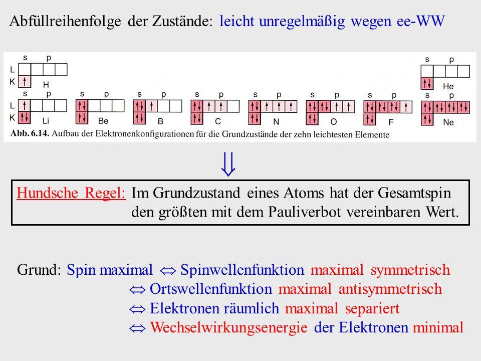 Abfüllreihenfolge der Zustände: leicht unregelmäßig wegen ee-WW Hundsche Regel: Im Grundzustand eines Atoms hat der Gesamtspin den größten mit dem Pau