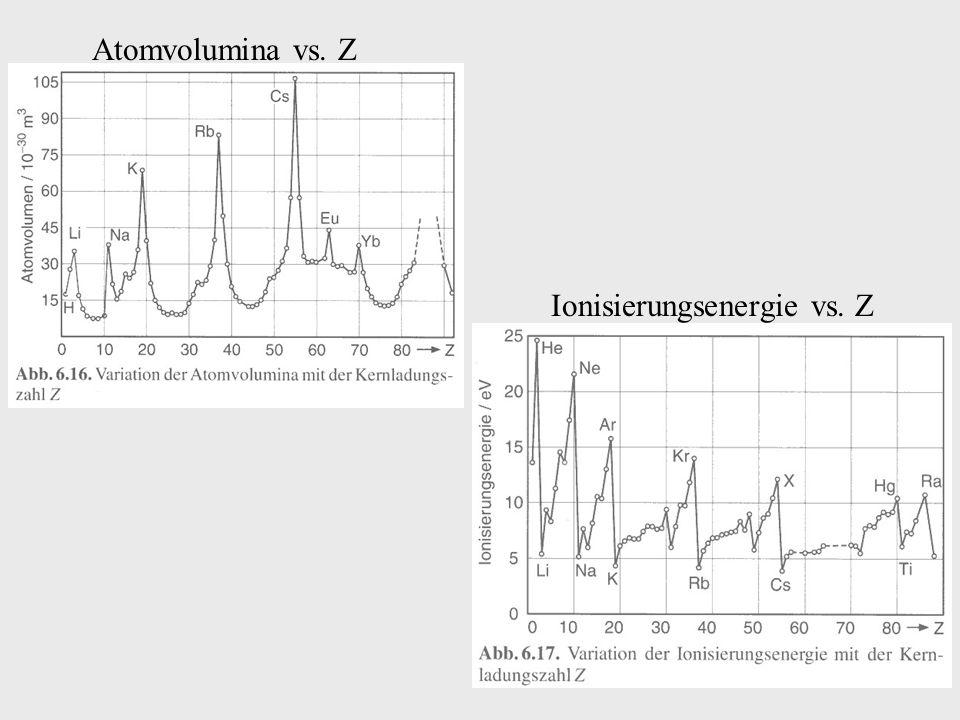 Atomvolumina vs. Z Ionisierungsenergie vs. Z