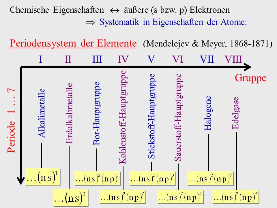 Chemische Eigenschaften äußere (s bzw. p) Elektronen Systematik in Eigenschaften der Atome: Periodensystem der Elemente (Mendelejev & Meyer, 1868-1871