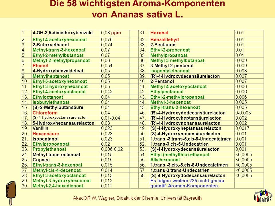 AkadOR W. Wagner, Didaktik der Chemie, Universität Bayreuth Zutatendeklarationen 3 Molkenerzeugnis Pflanzenöl gehärtet Butterreinfett Getrocknetes Eiw