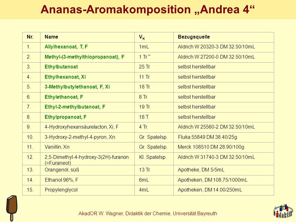 AkadOR W. Wagner, Didaktik der Chemie, Universität Bayreuth Die 58 wichtigsten Aroma-Komponenten von Ananas sativa L.
