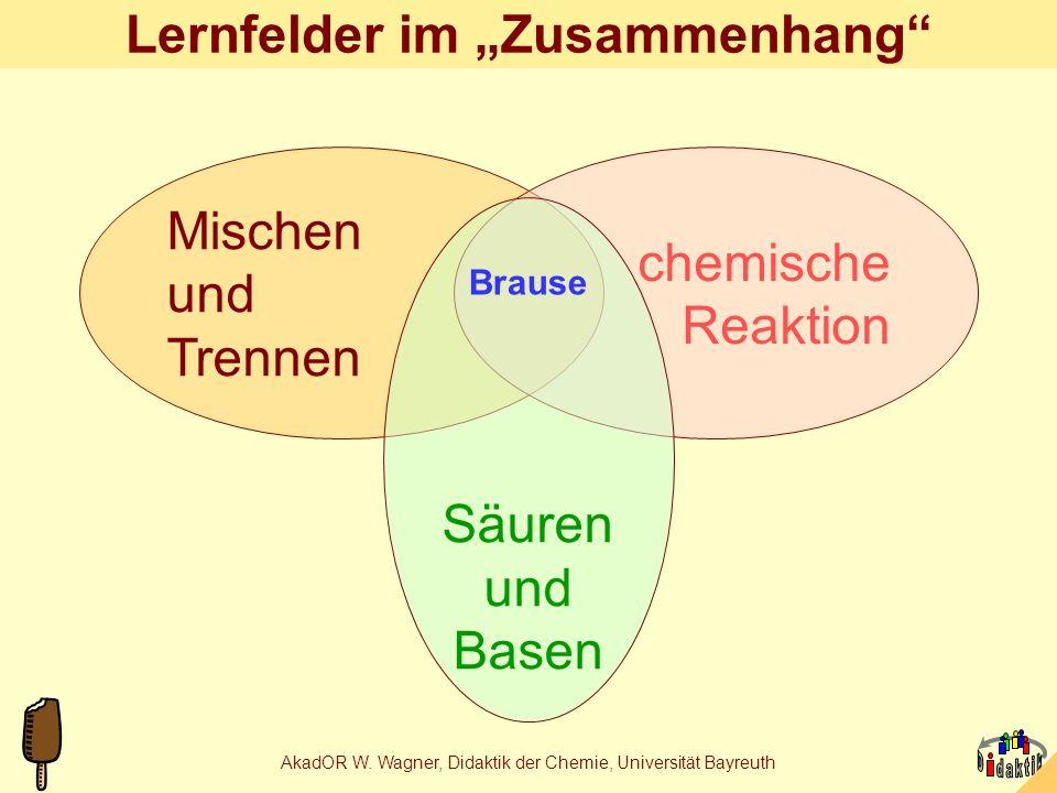 AkadOR W. Wagner, Didaktik der Chemie, Universität Bayreuth Das selbst hergestellte Produkt: 1.Diskutieren Sie: sollen Farbstoffe rein oder nicht? 2.F