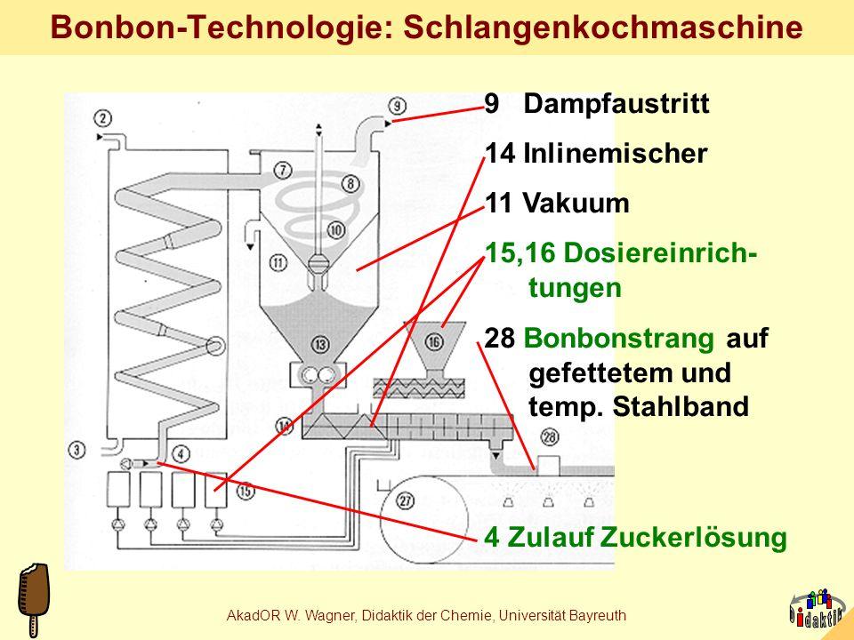 AkadOR W. Wagner, Didaktik der Chemie, Universität Bayreuth Fruchtgummi mit Pektin Invertzucker Apfelpektin Zucker Wasser Citronensäure (Lösung) tri-N