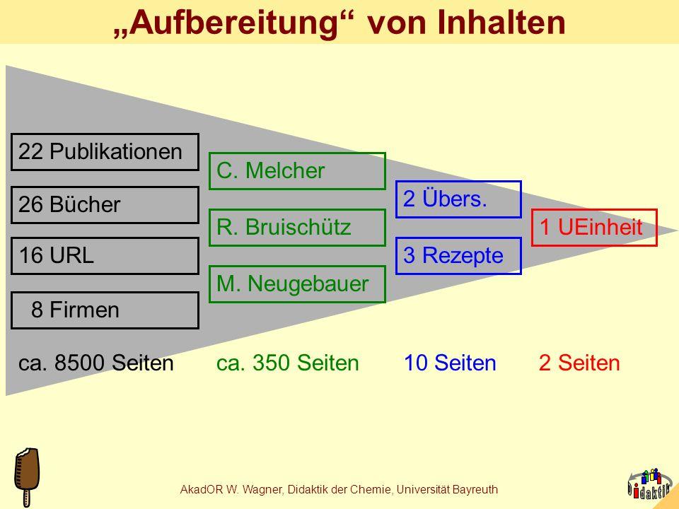 AkadOR W. Wagner, Didaktik der Chemie, Universität Bayreuth Am Rande: Fettersatzstoffe Auf Basis von Kohlenhydraten: Fibruline (Polyfructosan) - Backw