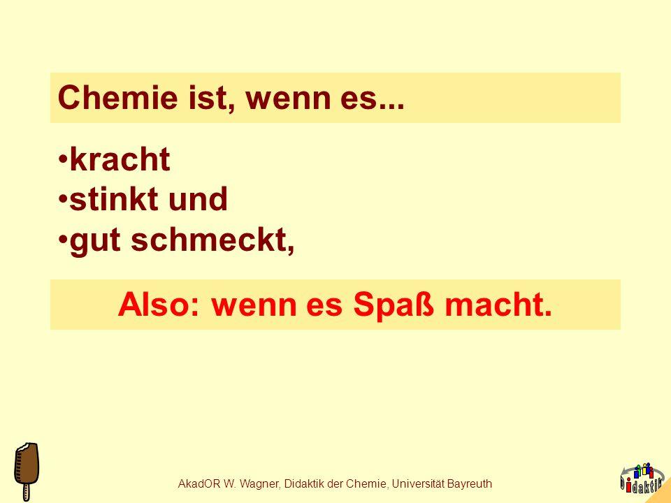 AkadOR W. Wagner, Didaktik der Chemie, Universität Bayreuth Dank Christine Melcher (1995) Stabilisatoren, LA Realschule M/C Andrea Riedel (1996) Aroma
