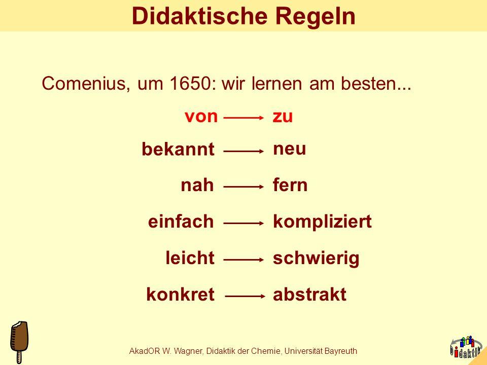 AkadOR W. Wagner, Didaktik der Chemie, Universität Bayreuth Ottakringer Null komma Josef