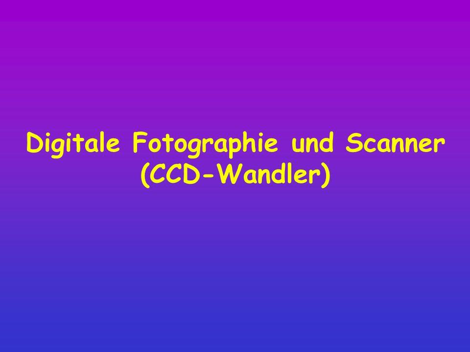 Digitale Fotographie und Scanner (CCD-Wandler)