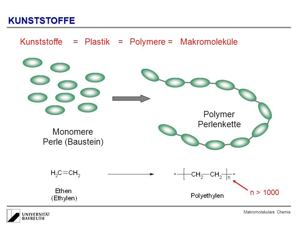 Makromolekulare Chemie KUNSTSTOFFE Kunststoffe= PolymereMakromoleküle= Plastik= Monomere Perle (Baustein) Polymer Perlenkette n > 1000