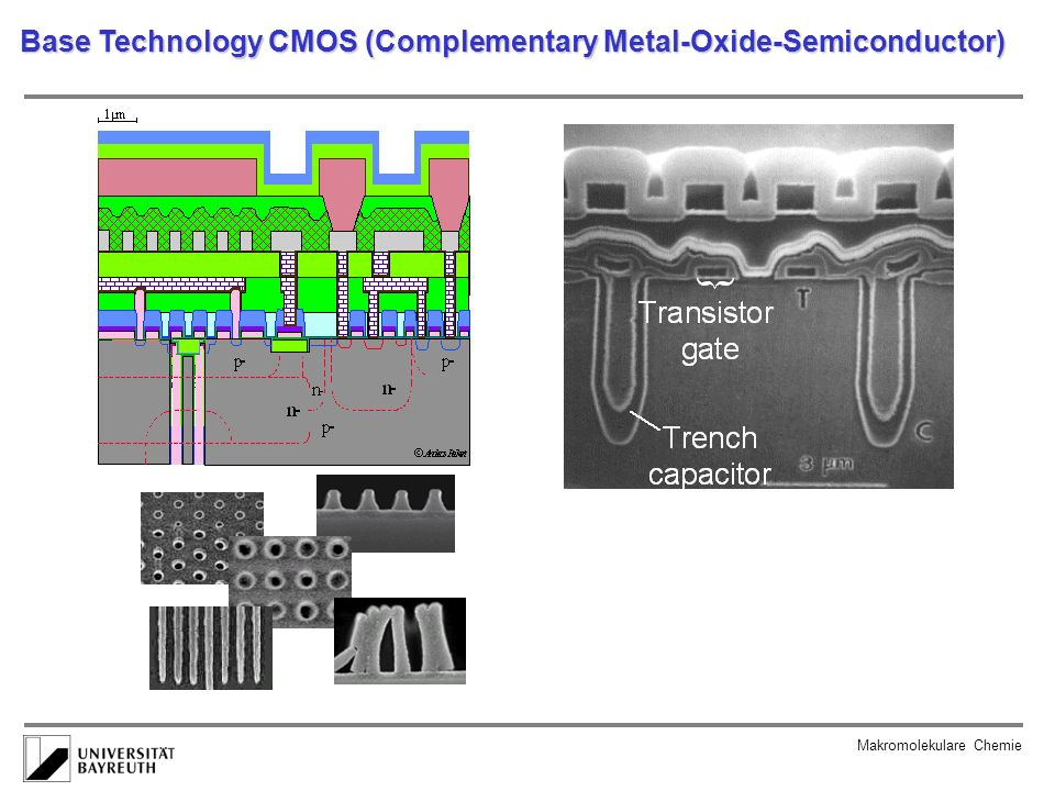 Makromolekulare Chemie Base Technology CMOS (Complementary Metal-Oxide-Semiconductor)
